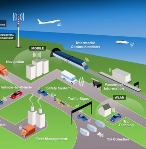 Smart system for multimodal transport projected